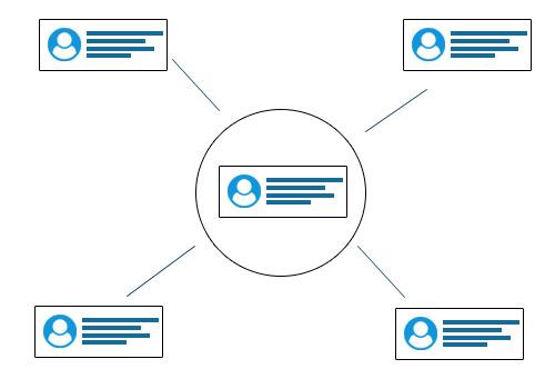 interlink-profile