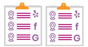 icon-duplicate-listing